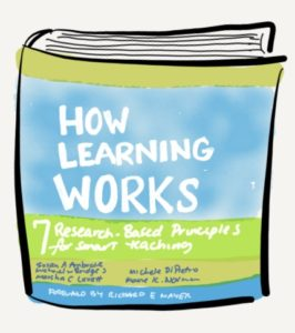 hand drawn image of book titled How Learning Works